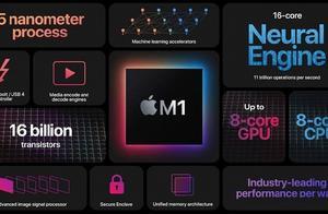 芯片制造有多难?苹果明年新iPhone将使用增强版5nm芯片