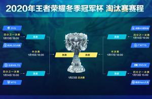 斗鱼冬冠杯:抽签结果公布,上半区大局已定,DYG最有冠军相