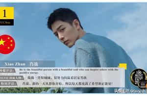 又长脸!肖战获2020亚太区最帅面孔榜首,4名中国男星进前十