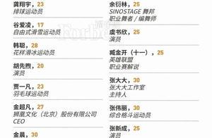 不同项目同样精彩,龚翔宇孙颖莎等10名运动员登上福布斯精英榜