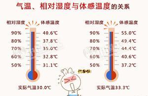 讲个鬼故事:今天的北京体感温度只有零下20度