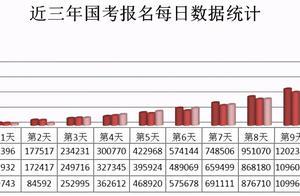 """2021国考报名超150万,95个职位挂零,北京喜提""""三高"""""""