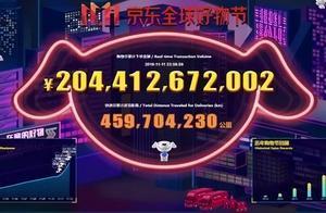 京东直播晚会首战双十一,突破2000亿