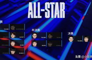 全明星solo赛:369、阿Bin成功会师决赛,续写上单之争