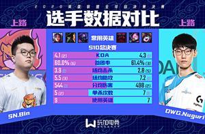 巅峰之战!LPL三连冠 or LCK重归王座?