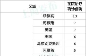 11月6日·上海要闻及抗击肺炎快报