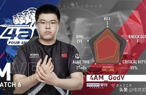 4AMGodv改名we1less后状态爆表,三夺MVP,击杀和伤害全是第一