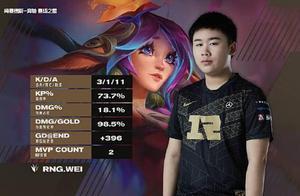 RNG浪费了三千万!碾压TT,粉丝:Wei太秀了,小龙堡没了