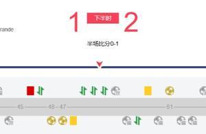 恒大遭遇黑色3分钟 苏宁2比1获胜 首夺中超冠军