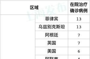 11月7日·上海要闻及抗击肺炎快报