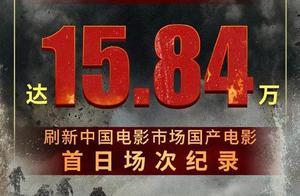 献礼抗美援朝出国作战70周年《金刚川》首日排片量创纪录