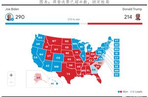 任泽平:拜登当选对美国、中国及世界的影响