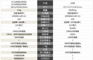 红米K30S至尊纪念版与iQOO Neo3,买哪个更合适?