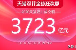 交易额累计突破5700亿!2020全网双11交易数据来了