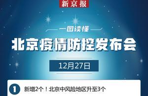 最全梳理|北京四天增十名本土感染者,他们什么关系?去过哪里?