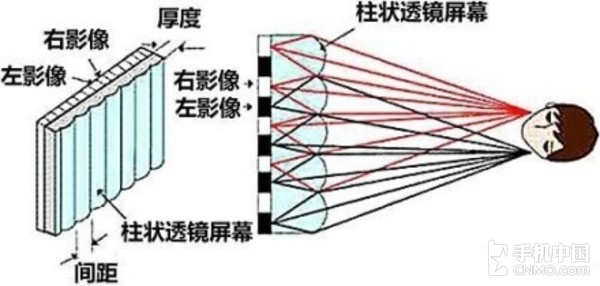 中兴天机7 MAX评测:双摄+裸眼3D亮了