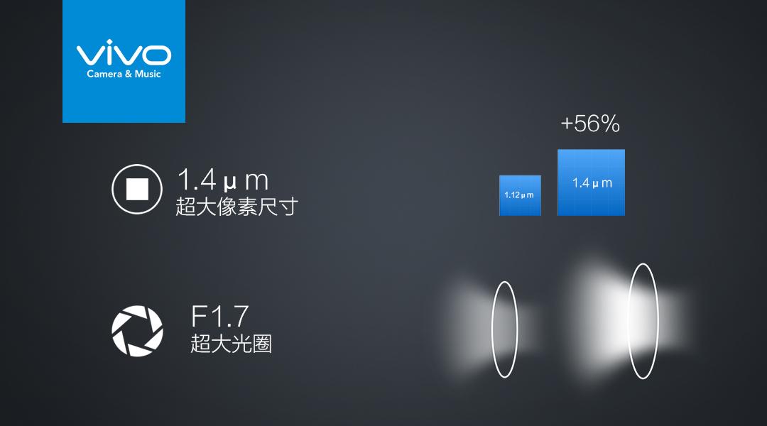 彭于晏、双摄,曲面,X9/Xplay6能助vivo更进一步?