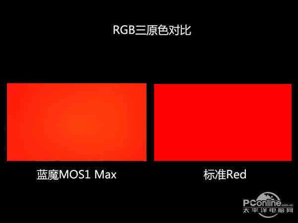 蓝魔MOS1 max评测:不仅是巨屏与长续航