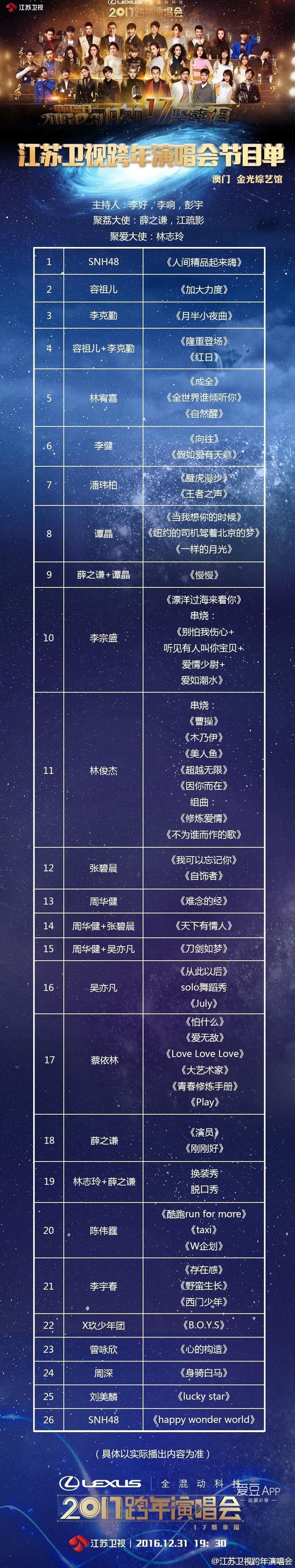 161231 江苏卫视跨年节目单新鲜出炉 吴亦凡将带来惊喜solo舞蹈秀