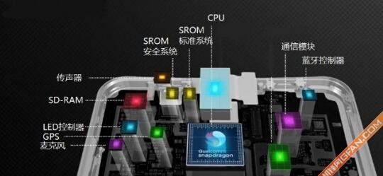 酷派新手机系统软件电路原理图曝出:创新全硬件配置防护双系统手机