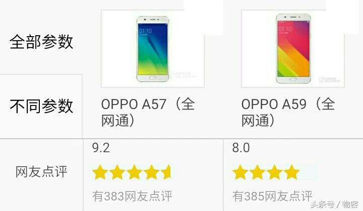 OPPO A57比照OPPO A59