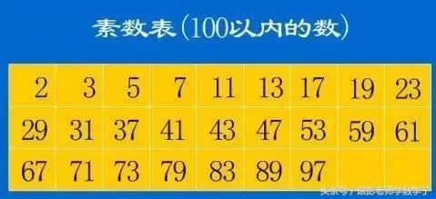 质数有哪些数字100以内(质数有哪些合数有哪些100以内)