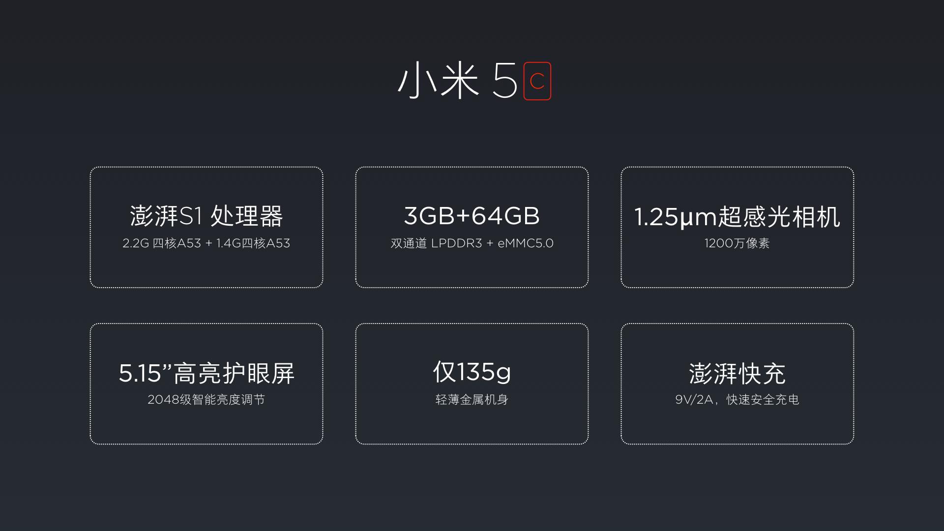 1499元 小米芯片 5.15寸,红米手机4C宣布公布!