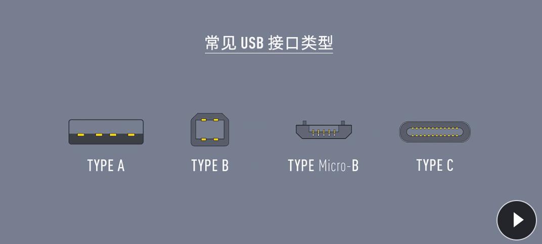 iPhone急缺开展改革创新,TYPE-C确实要来了?