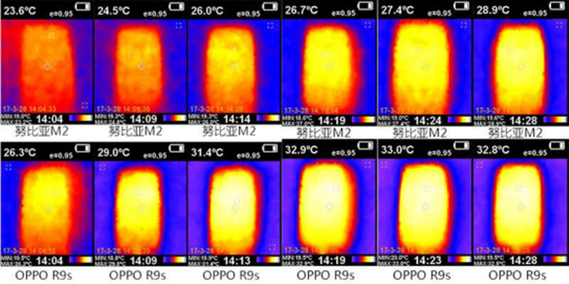 快速充电 双摄像头 长续航力 nubiaM2怎样保证完美?