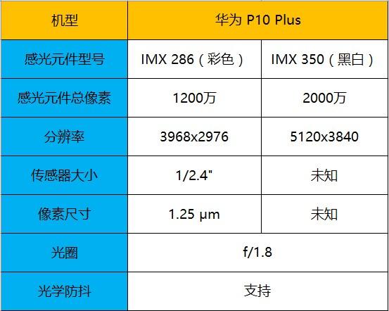 华为公司P10 Plus测评 leica双摄像头挑戰夜景拍摄