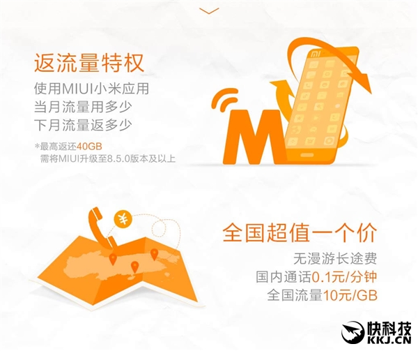 中国联通小米米粉卡曝出:总流量用是多少返是多少