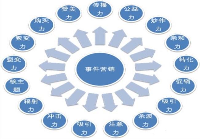 总结msyz555手机版最常用的八种方式
