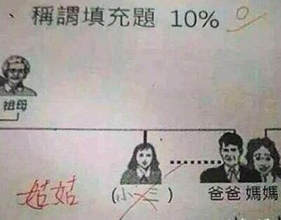 老师让填姑姑,小学生说那是爸爸,妈妈和小三,有错么?