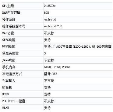 中国发行三星Note 8配备不缩水 全系列运行内存8GB