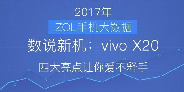 数说新机:vivo X20四大亮点让你爱不释手