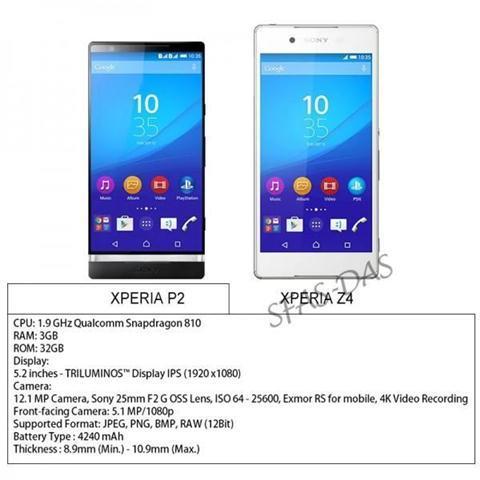 Sony 新手机传推 P2,电力工程令人震惊达 4,240mAh