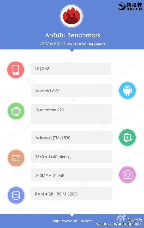 樂視電視旗艦級樂Max 2首曝:全世界先發驍龍820手機上要不幸