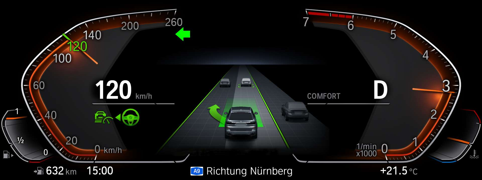 BMW自动驾驶辅助系统在2020 Euro NCAP测评中获得最高评级