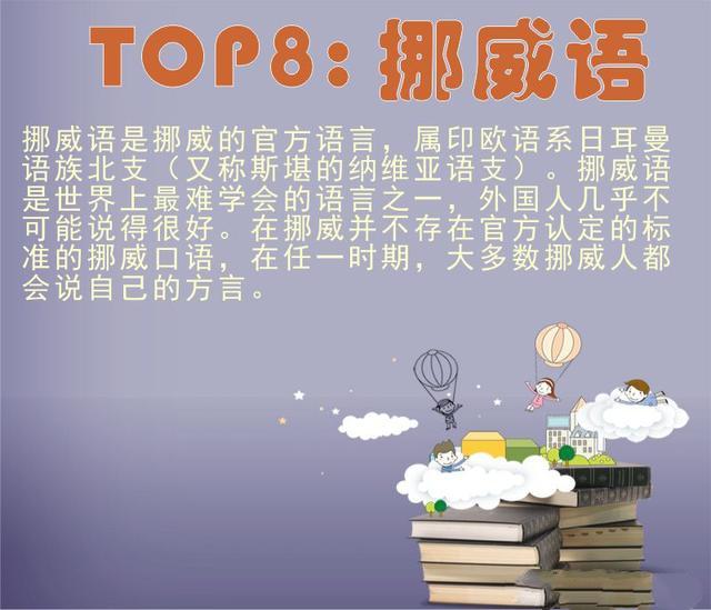 全球十大最难学语言:日语居然排第五,英语未上榜!