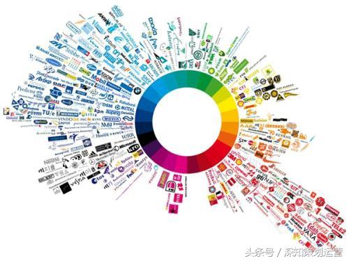 互联网精准营销要怎么做?