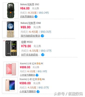 九月份销量汇总TOP5,OPPO,华为公司,小米手机,尼凯恩成各价格霸者