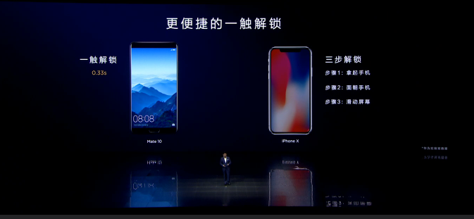 3899元!华为公司Mate10中国发行版公布:暴强AI集成ic leica双摄像头,极致