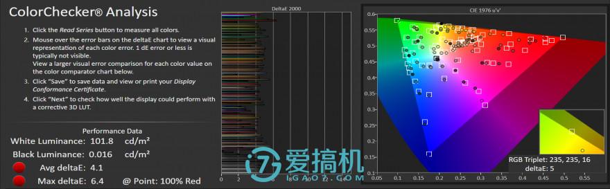 均衡實用全面屏,vivo X20/X20 Plus 詳細評測