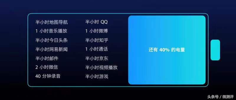 骁龙660、全面屏手机、配4050大充电电池,360发布最具性价比手机N6 Pro