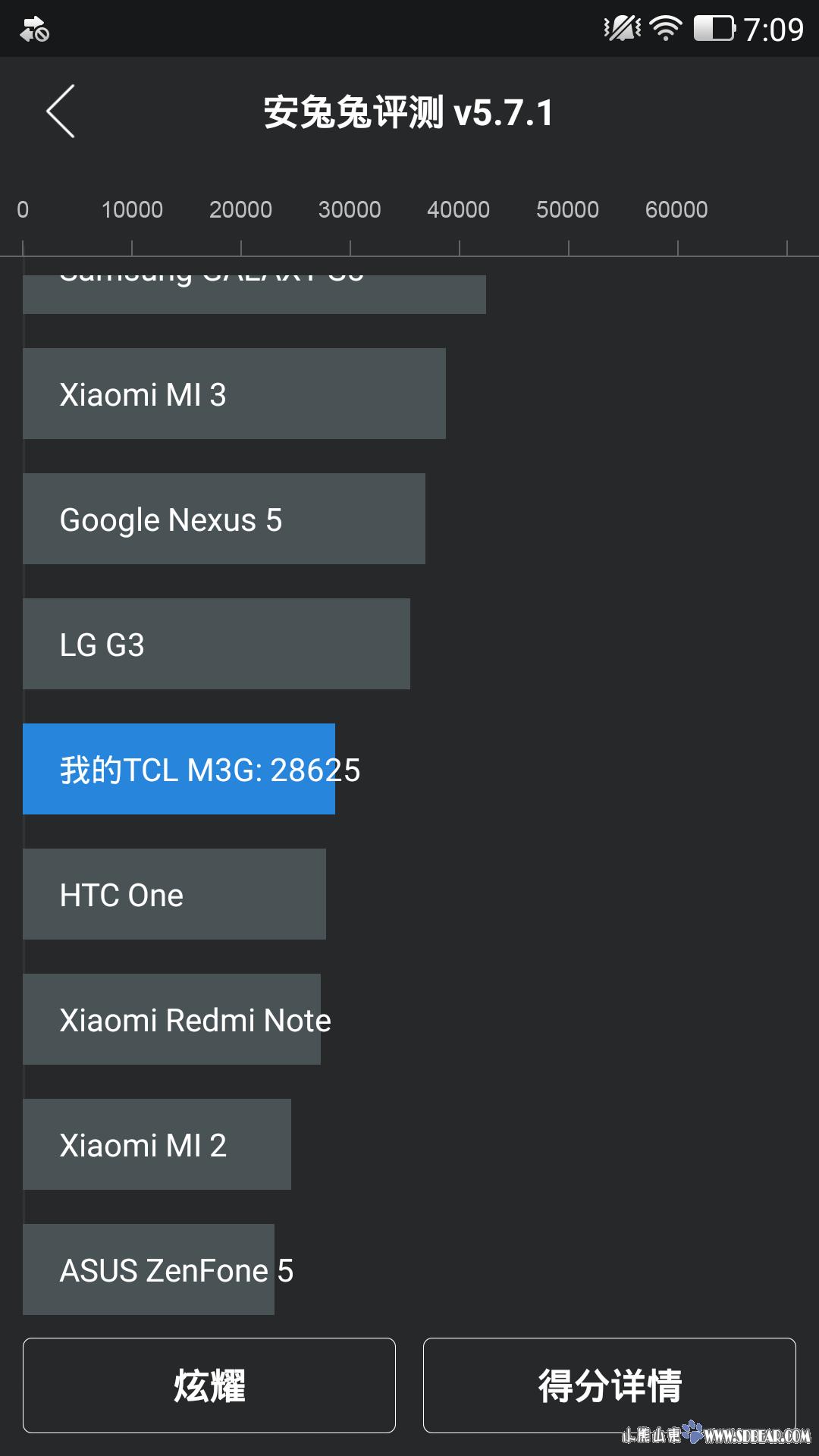 4G全网通 千元新王者 TCL么么哒3S评测