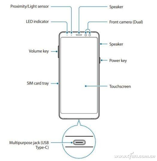 抵抗华米OV!三星Galaxy A系列产品全面屏手机你喜欢吗?