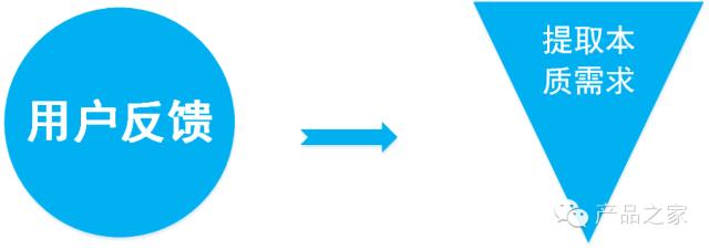 做一个APP,从头到尾产品经理需要做什么?