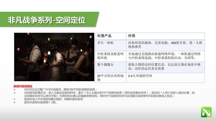 Nibiru刘峰瑞:Nibiru移动VR方案助力合作伙伴
