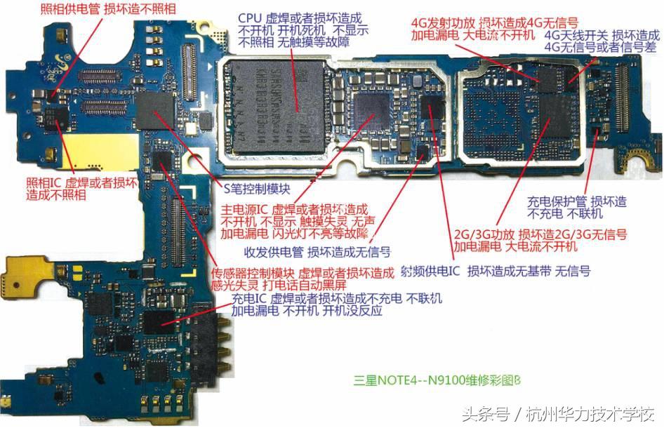 杭州市华力职业技术学校:三星NOTE4——N9100检修彩图