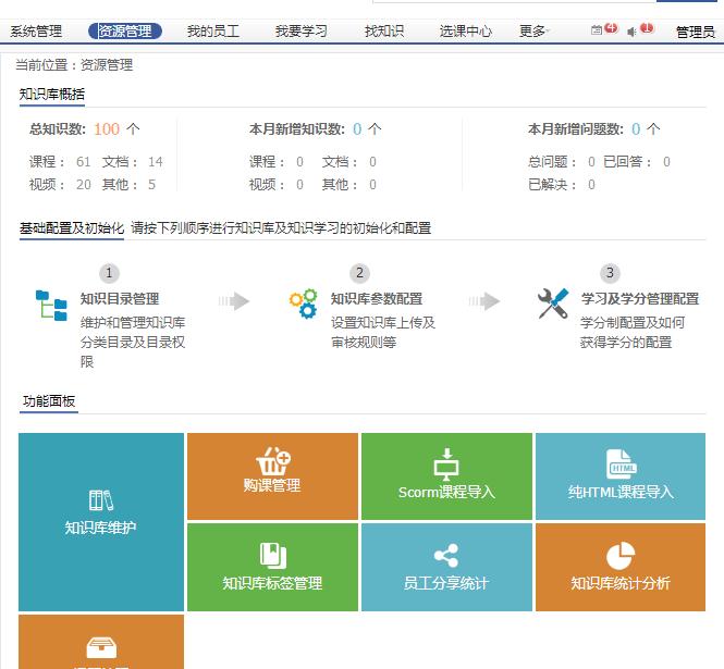 企业E-learning云平台竞品分析